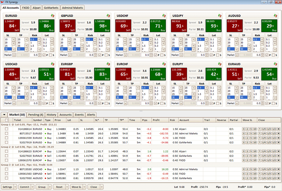 Trade Management Dashboard