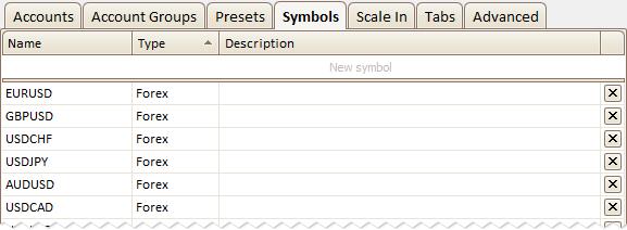 Symbols Pecunia Systems